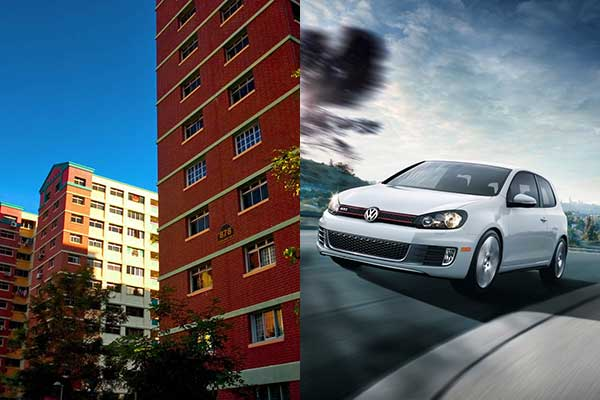 What would you buy a car or a condo?
