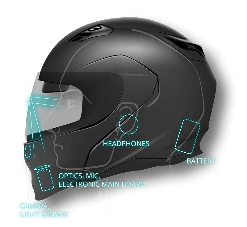 Livemap smart motorcycle helmet
